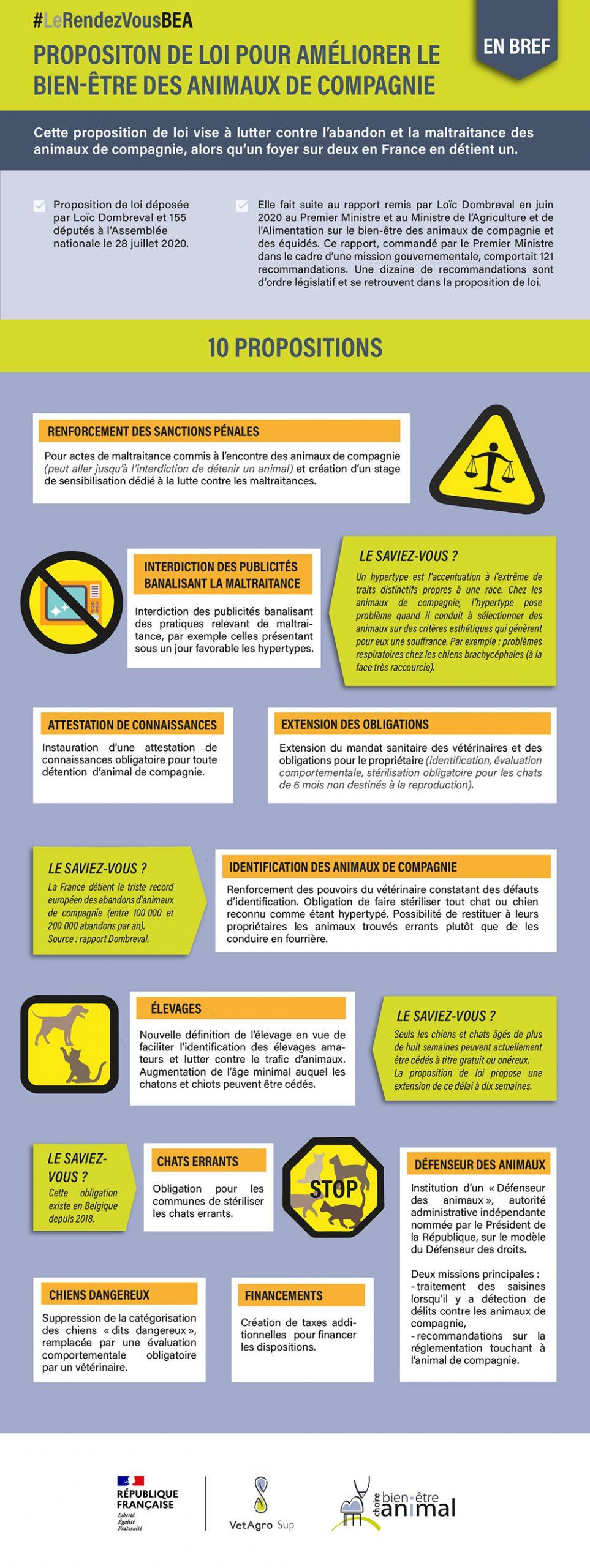 Décryptage de la proposition de loi Dombreval